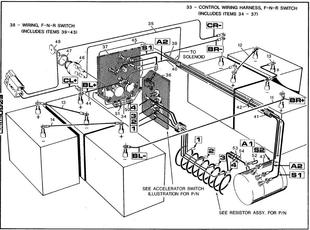 Ez Go Golf Cart Wiring Diagram #1 | wiring diagrams | Golf cart batteries, Golf cart accessories