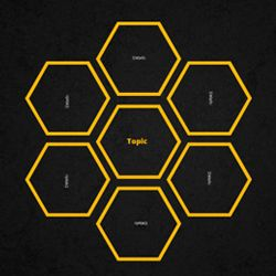 prezi templates for teachers - prezi template based on the hive concept with 7 hexagon