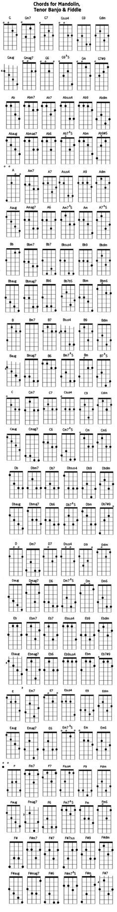 Mandolin Tenor Banjo Chords Pinterest Mandolin Guitars And Banjo