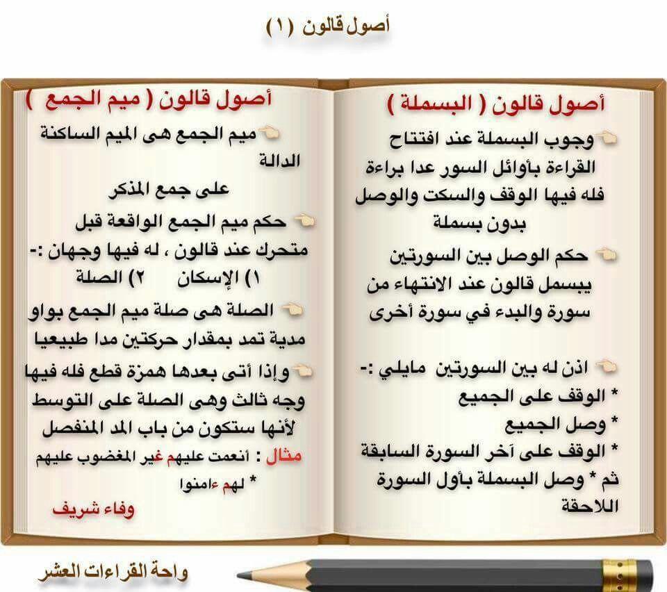 البسملة ميم الجمع Learn Arabic Language Learning Arabic Arabic Language