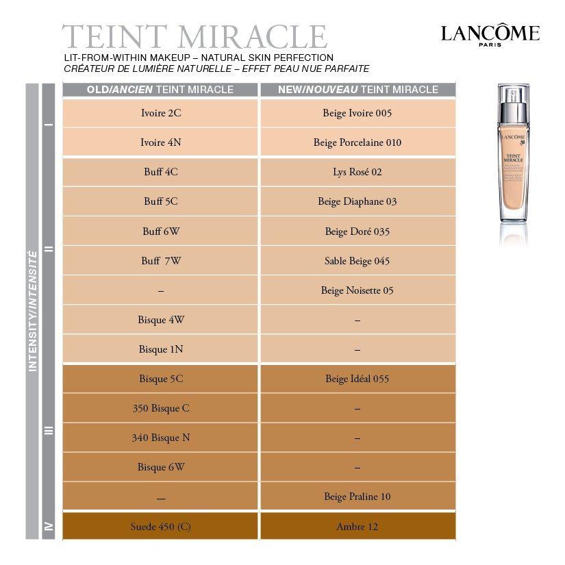Estee Lauder Double Wear Foundation Color Chart