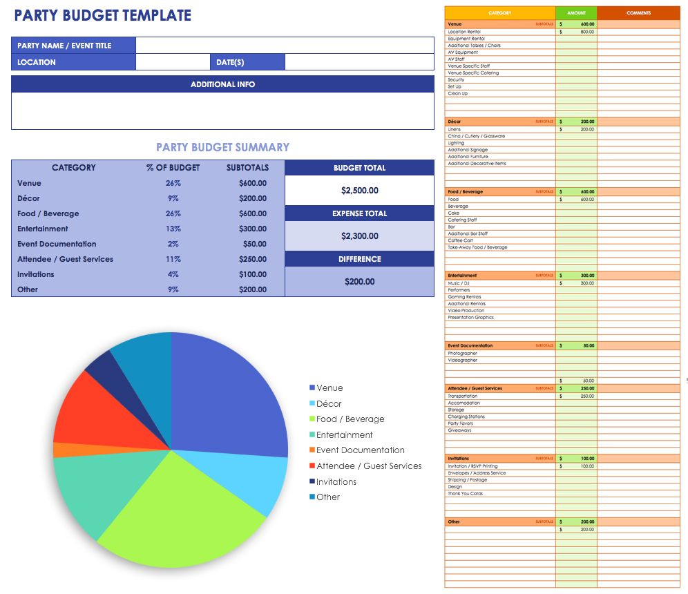 free event budget templates smartsheet party template