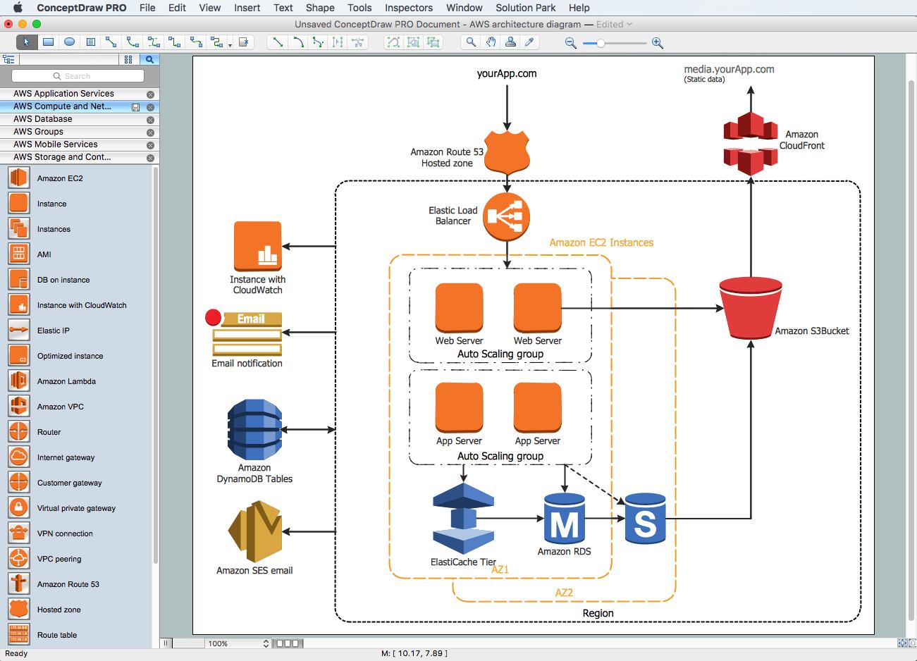 Online Aws Architecture Diagram Tool Wiring Diagram