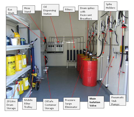 Lube Rooms At Clean Lube Solutions We Assists With The