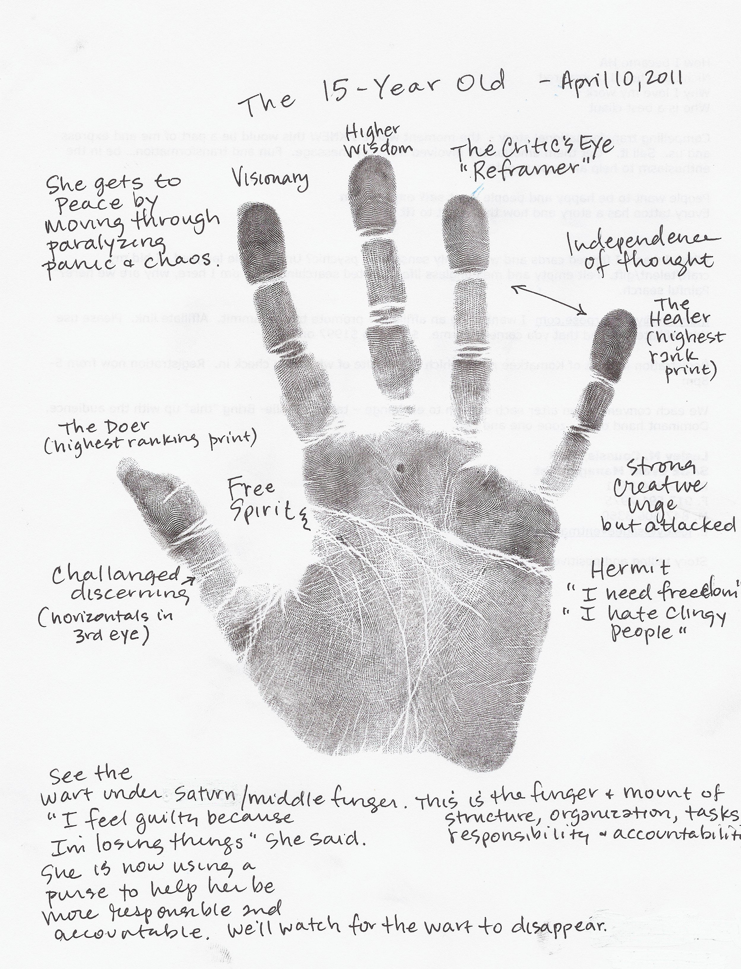 hight resolution of palm reading drawing google search
