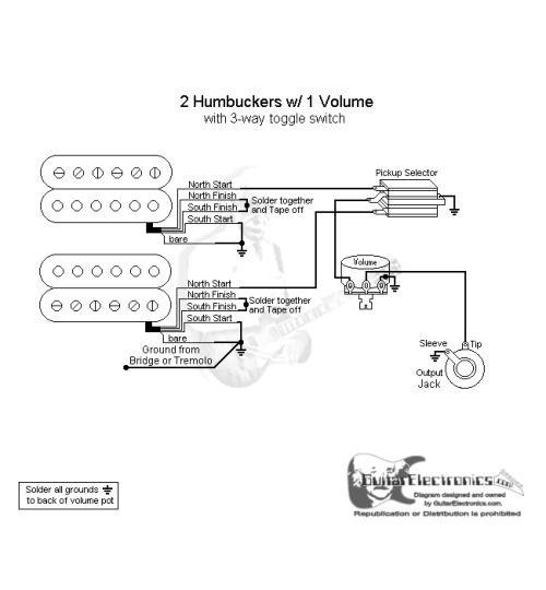 guitarelectronics com guitar wiring diagram 2 humbuckers 3 way rh pinterest com