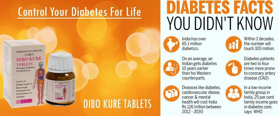 Homeopathic Medicine For Diabetes | Homeopathic Medicine For