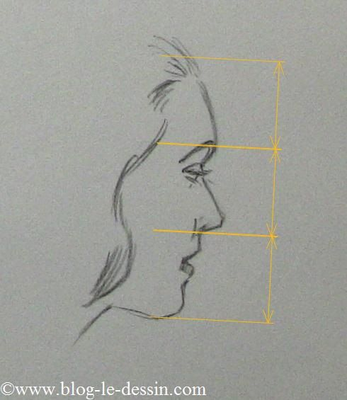 épinglé Sur Heads Faces