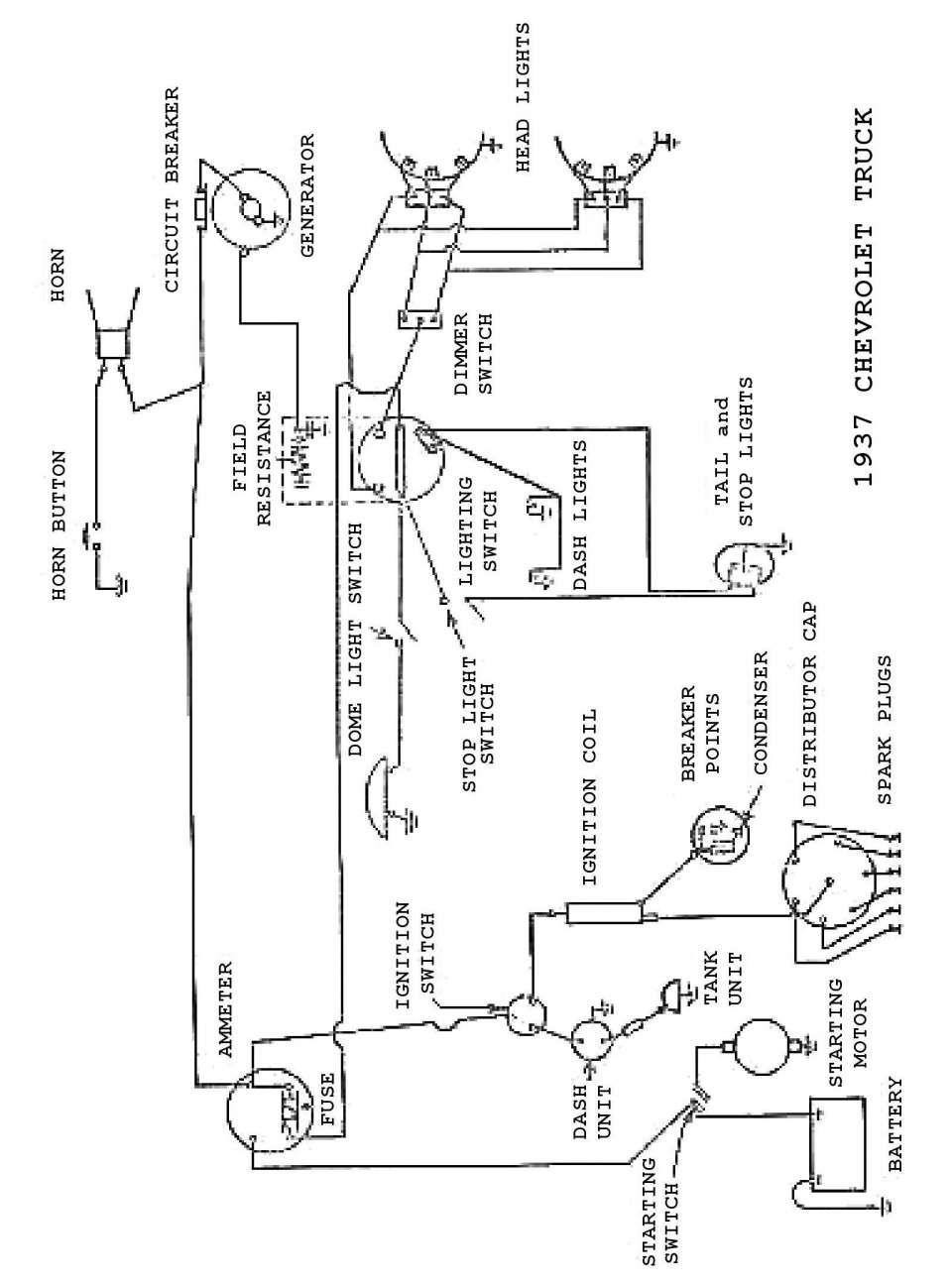 1998 Chevrolet Truck Wiring Diagram and Chevy Wiring ...