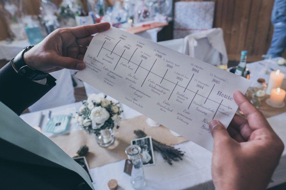 Eine Timeline wie sich das Brautpaar kennen gelernt hat Foto