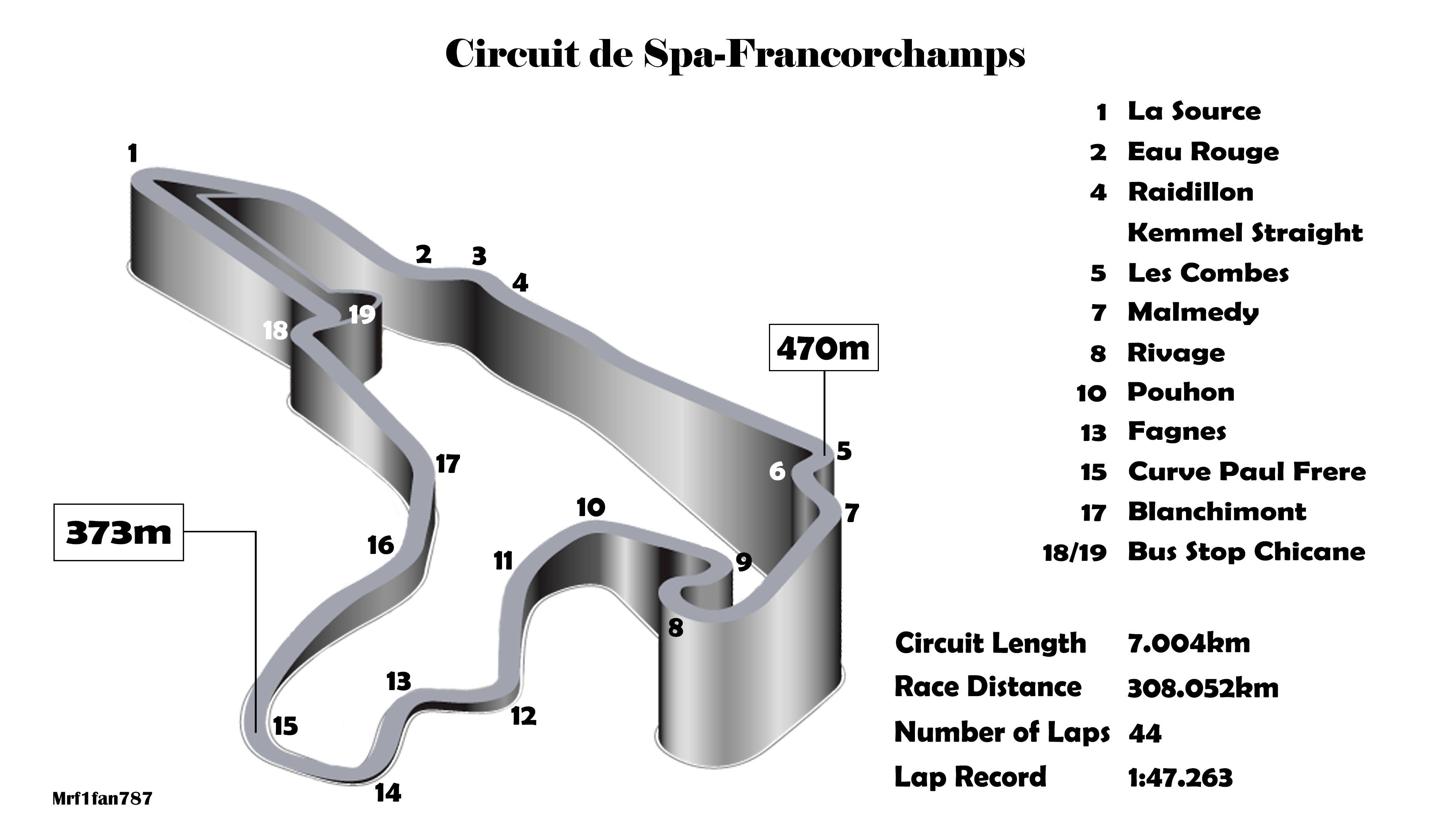 circuit de spa francorchamps racing pinterest circuits and f1. Black Bedroom Furniture Sets. Home Design Ideas