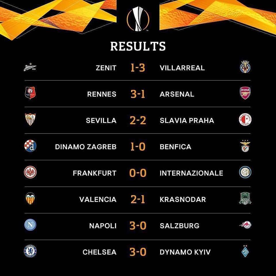 Best Europa League Matches Bikosports Europa League Rennes League