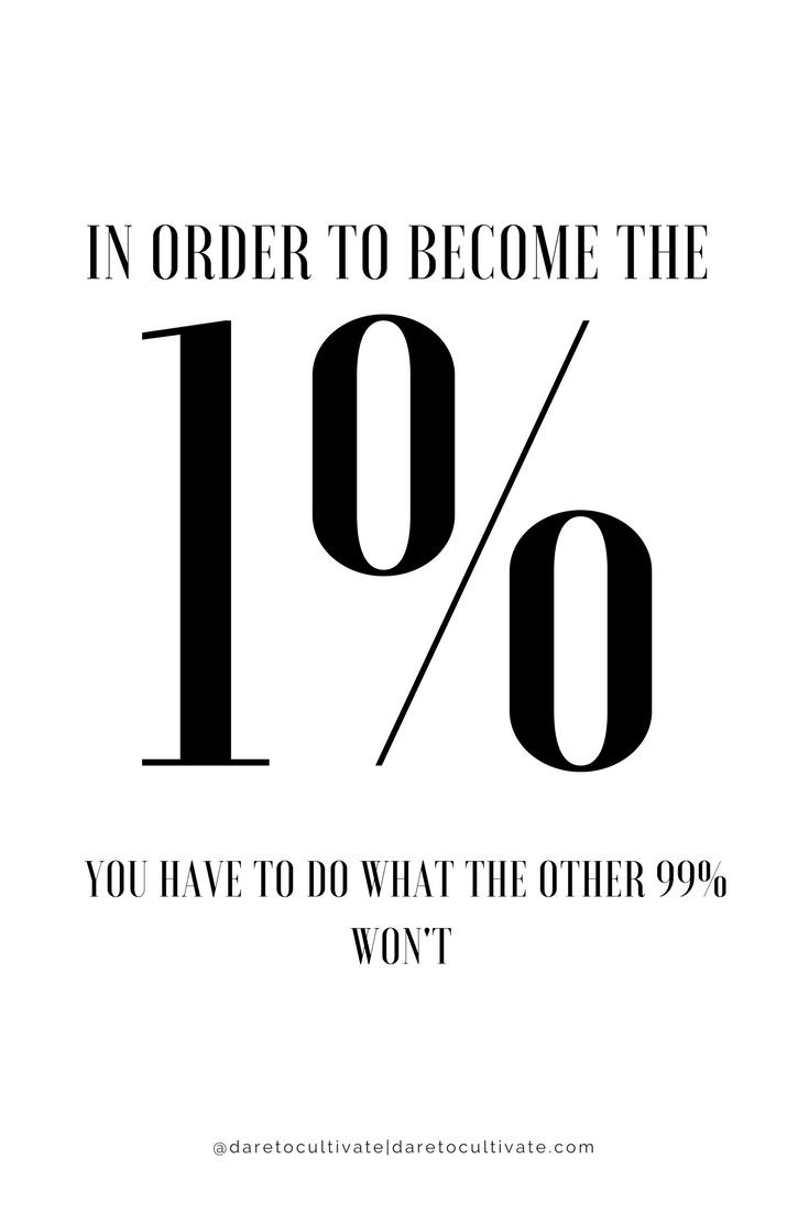 Motive Quotes Success