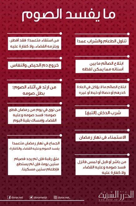 ما يفسد الصوم Ramadan Islam Blog Posts