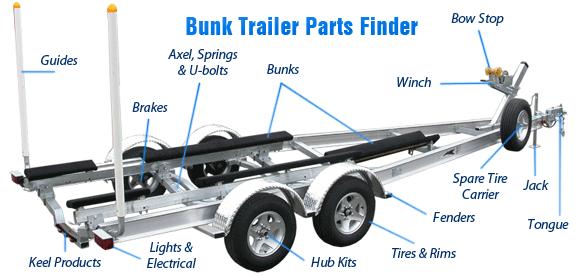 Piezas de trailer