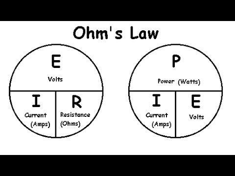 Understanding Sub Ohm Vaping Smart Battery Safety Ohms Law Voltage Drop Ohms Law Vape Battery Safety