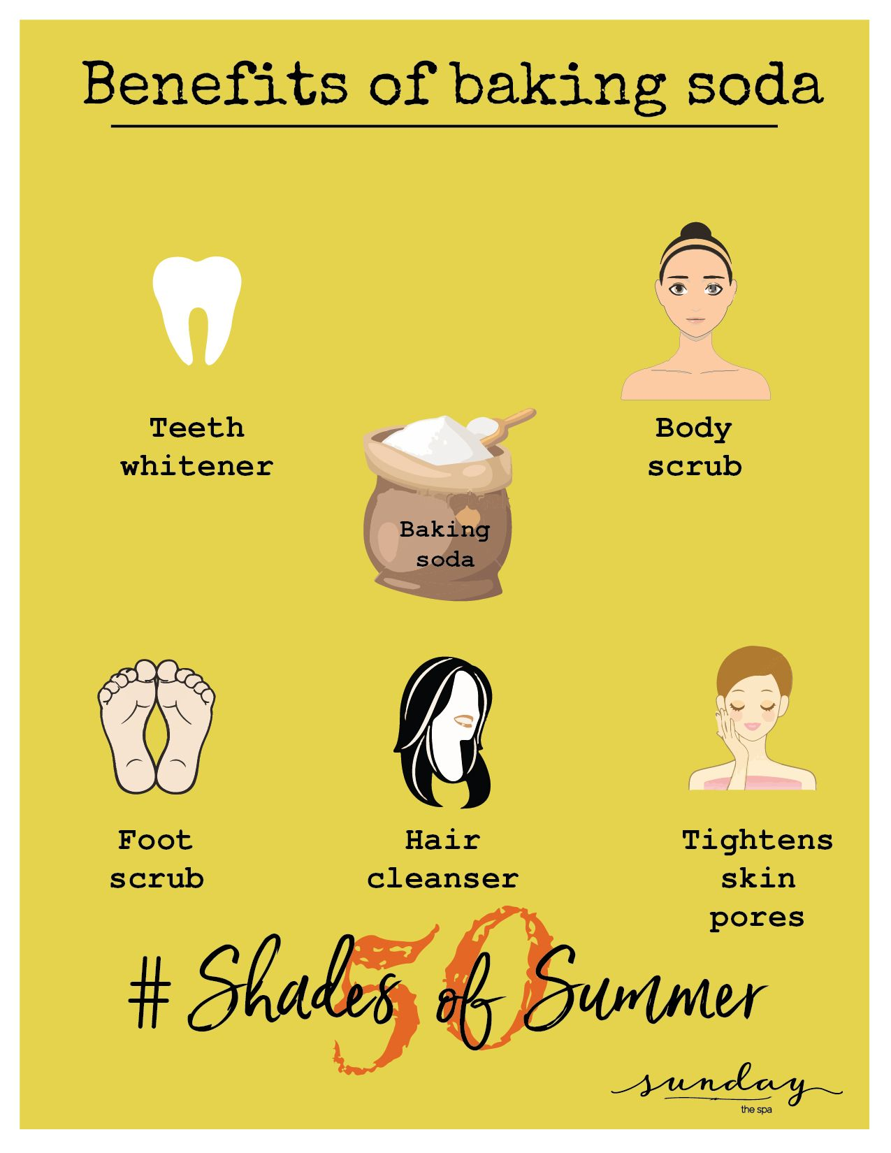 Baking soda can do much more than just baking. Add a pinch of baking soda to your daily skin care regime to get shiny hair and glowing skin :) #sundaythespa #Day20 #glowingskin #skincare #shinyhair #skincarebenefits #bakingsoda #naturalremedies #skincaretips #50shadesofsummer