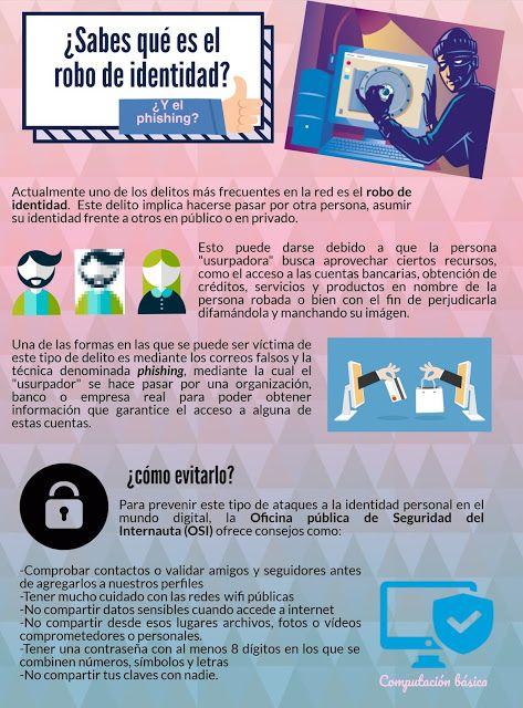 Ciudadania Digital Robo De Identidad Robo De Identidad Ciudadania Digital Identidad