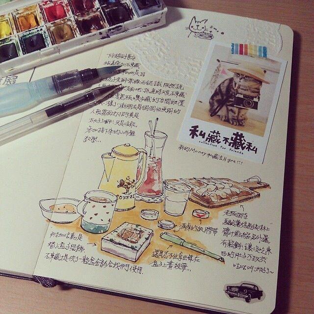 Kunstjournal Seiten Und Inspiration Ideen Fur Reisejournal Und
