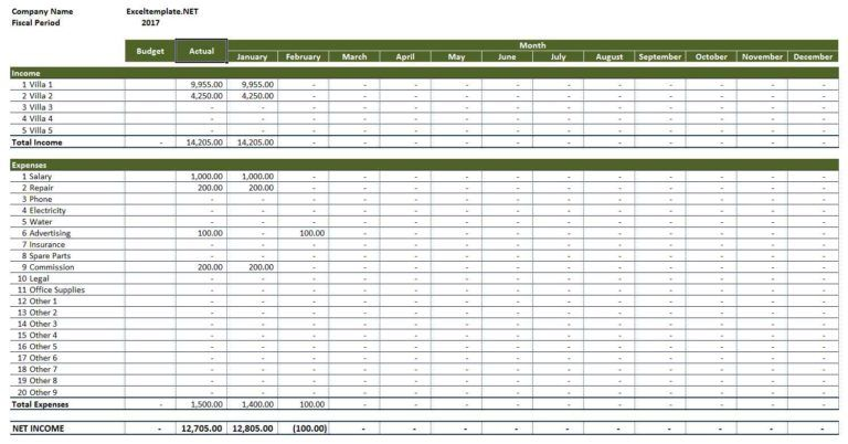 Rental Property Income And Expenses Template Excel Rental Property Spreadsheet Template Rental Property Management