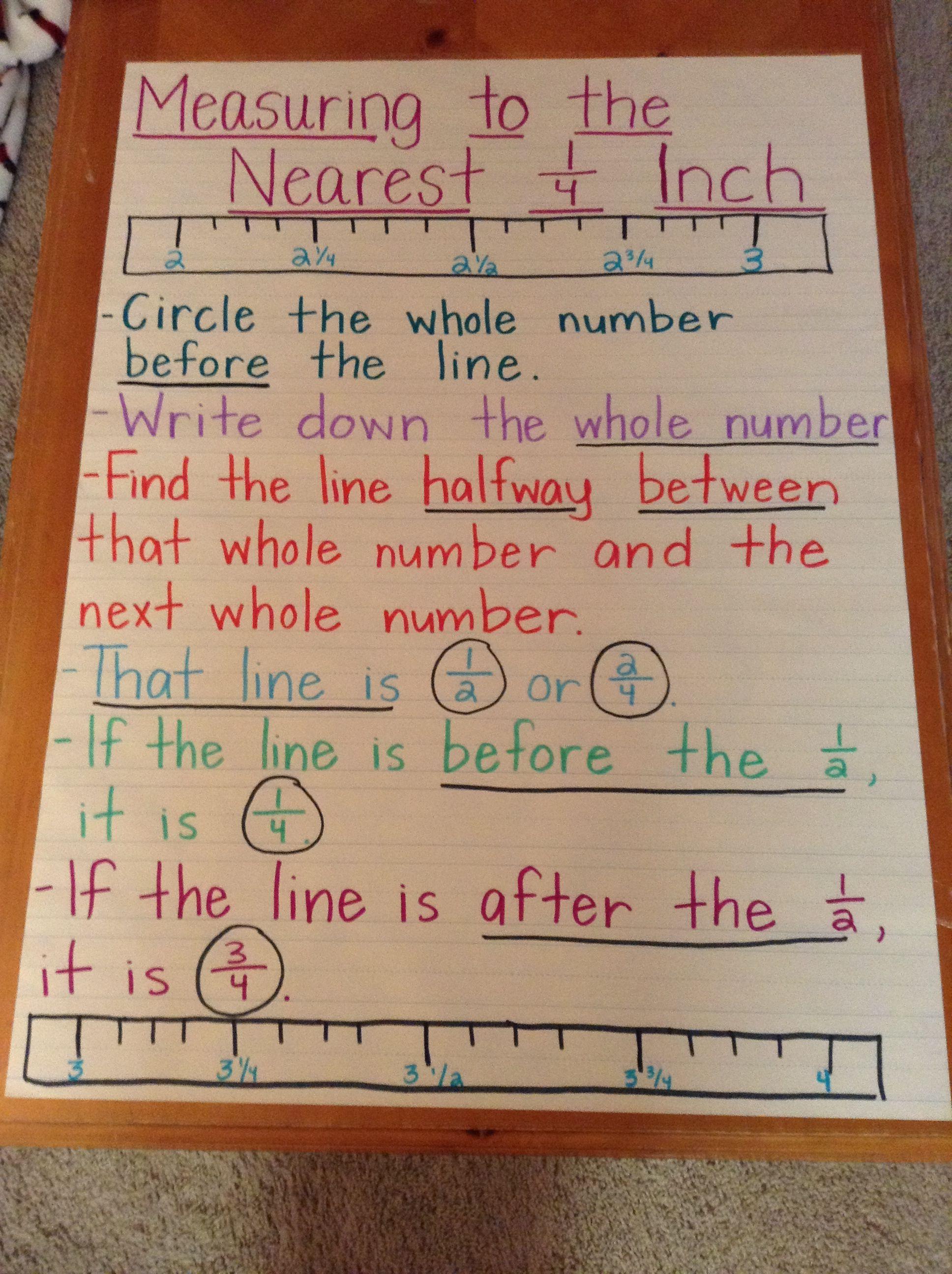 Measuring Anchor Chart