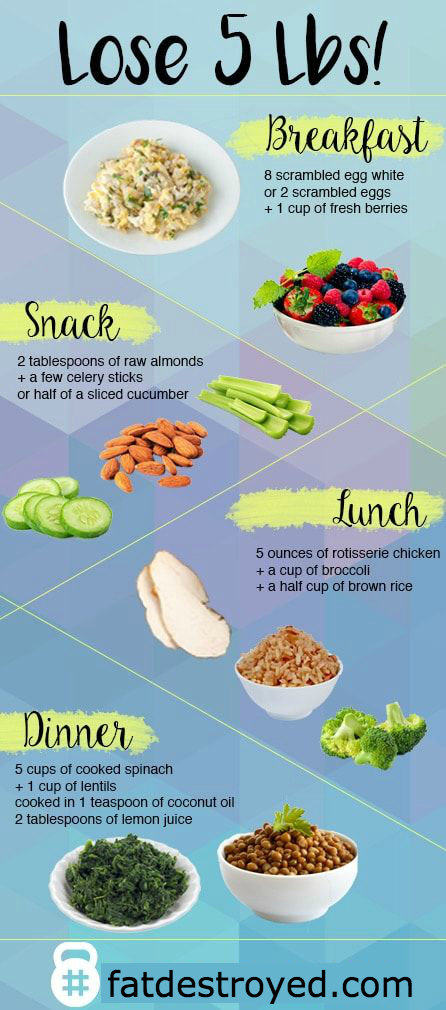 Best and fast weight loss tips #fatlosstips :) | quickest easiest way to lose weight#weightlossjourn...
