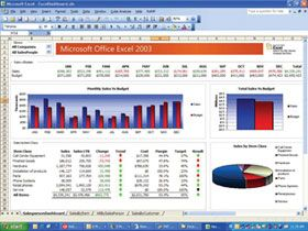 Business Dashboard Examples Excel Excel Spreadsheets Templates