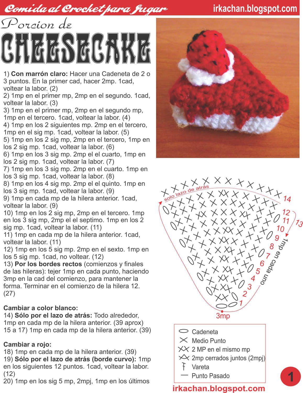 Irka!: Comida al Crochet - parte 3 (Porciones) | Amigurumi ...