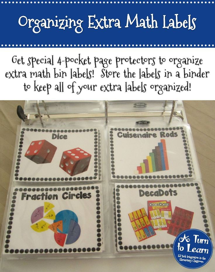 Organize Extra Math Manipulative Labels • A Turn to Learn ...