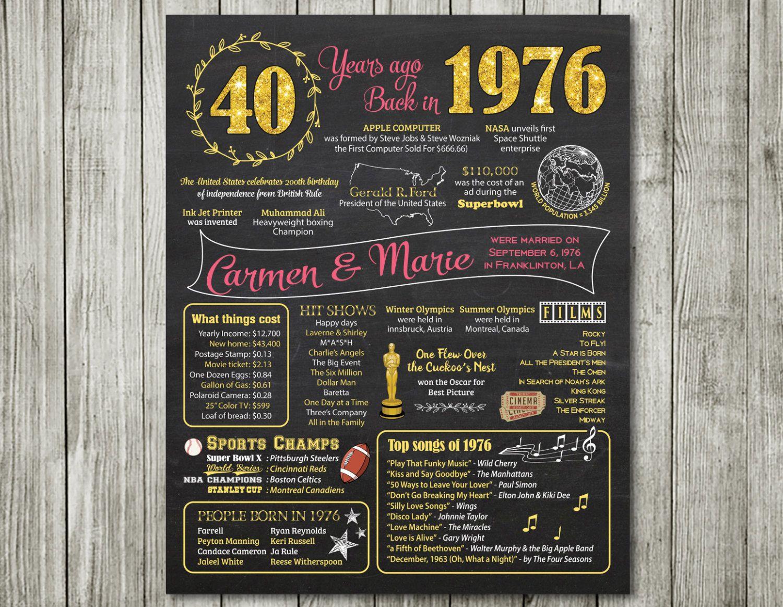40th Wedding Anniversary Gift Ideas Parents: 40th Anniversary Gifts For Parents, 40th Anniversary
