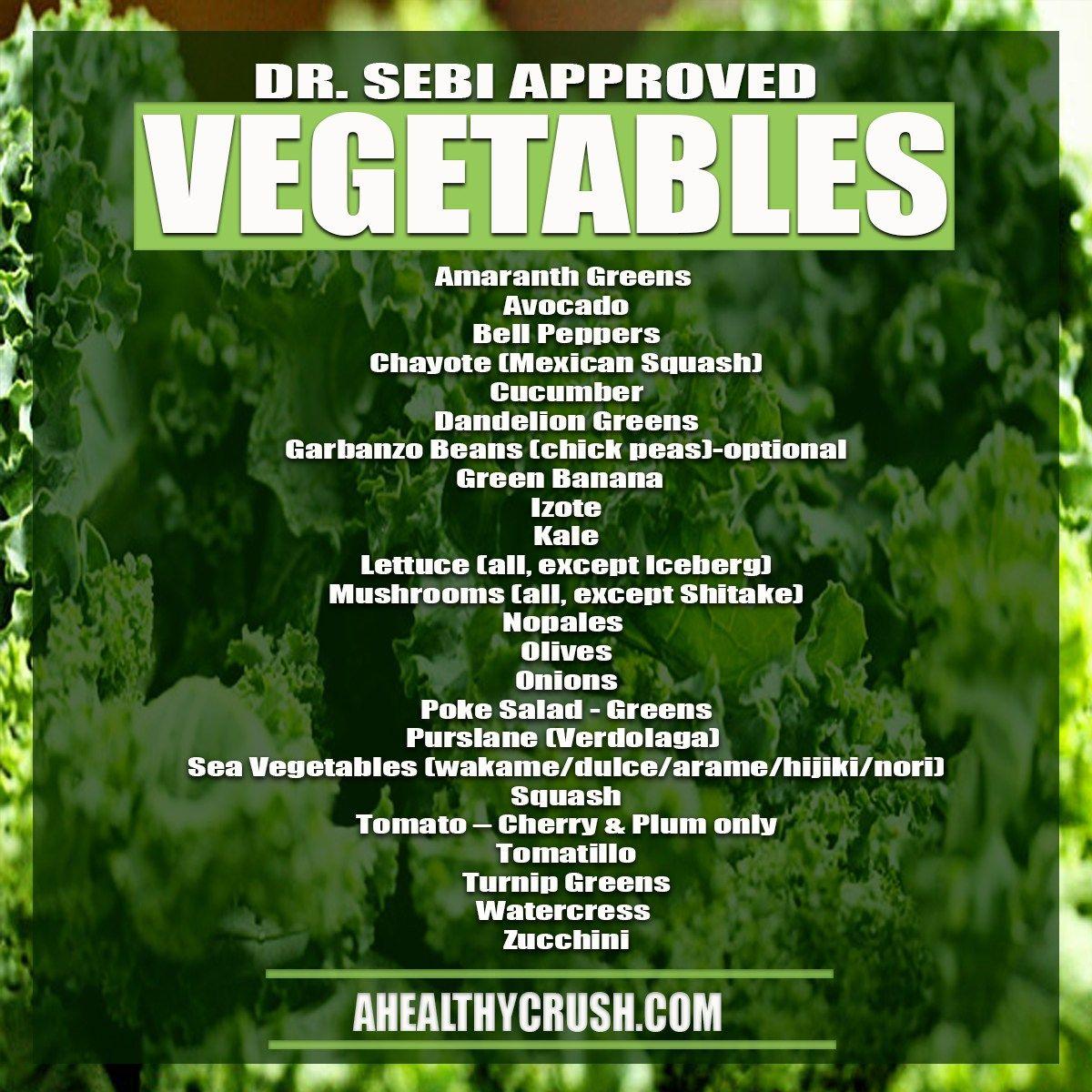 DR. SEBI NUTRITIONAL GUIDE