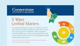 Unified Talent Management - Cornerstone OnDemand