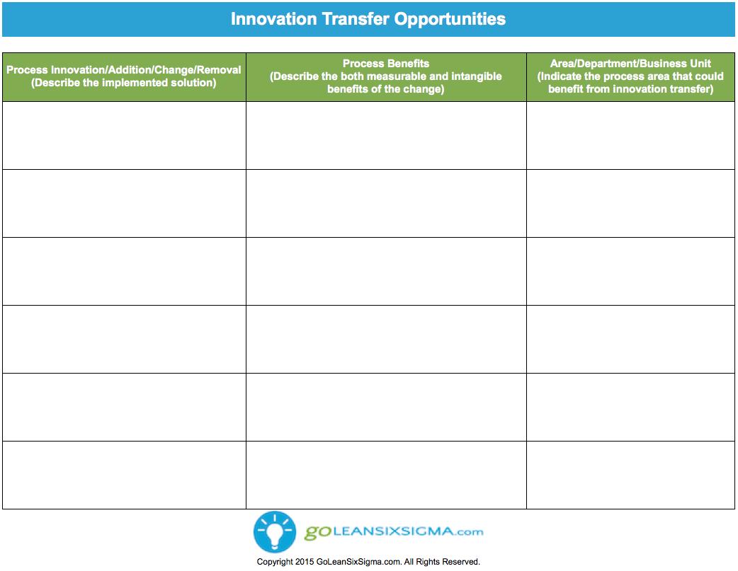 Innovation Transfer Opportunities