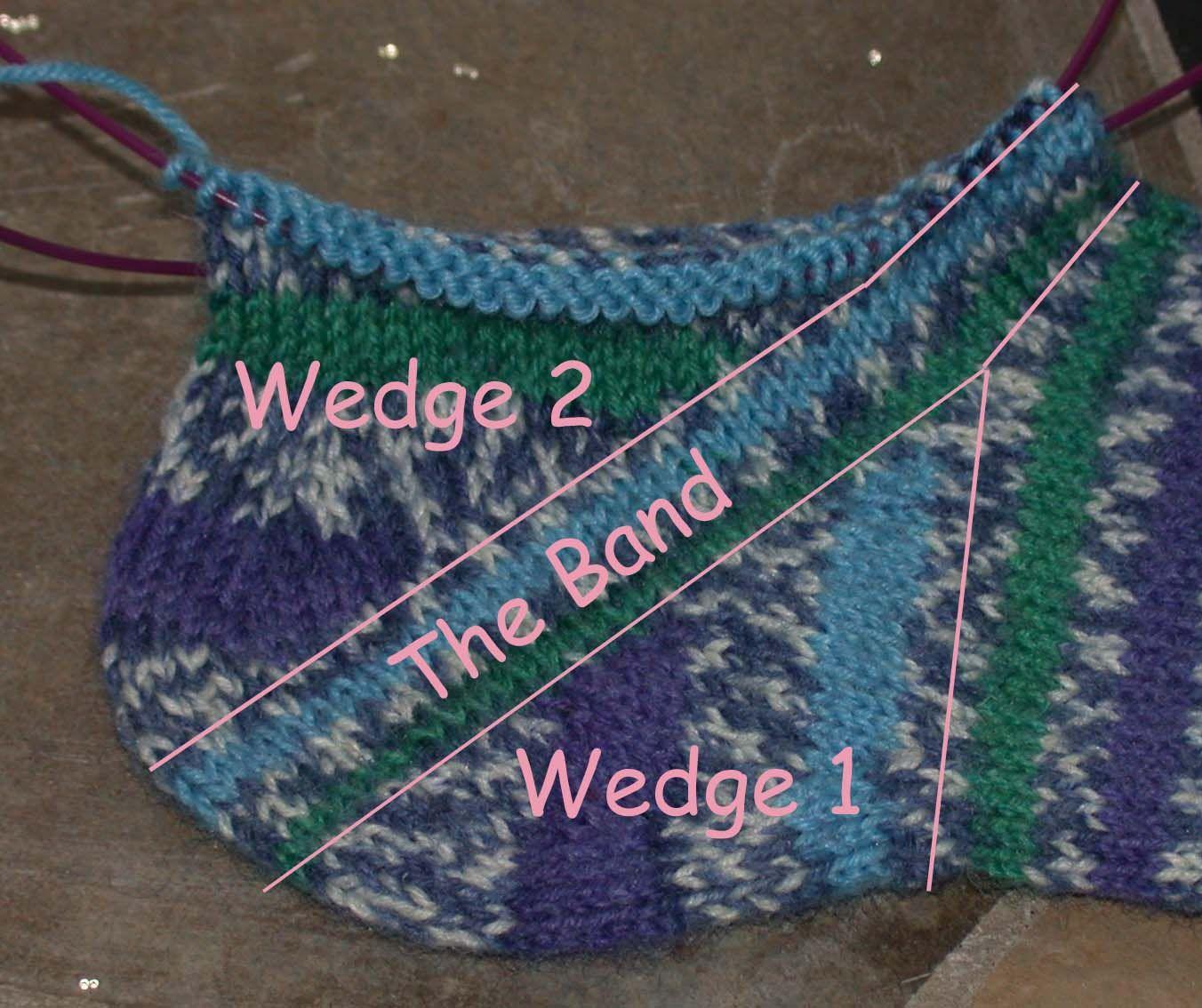 sock heel 1 | Knitting | Pinterest | Socks, Sock knitting and Loom ...