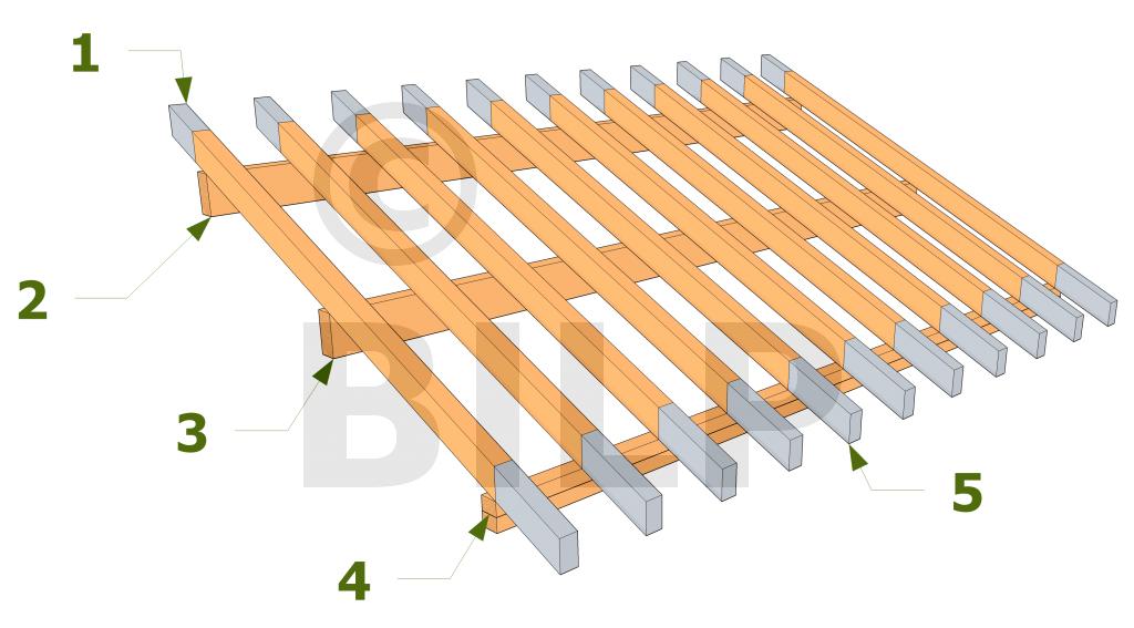 Construire Un Auvent Contre Un Mur Construction Bois Toiture Auvent