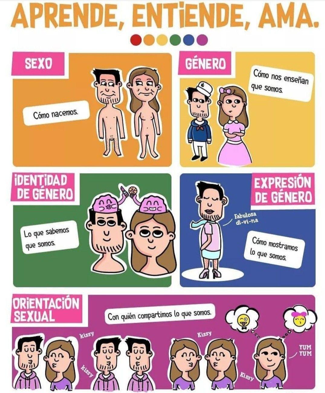 Pin En Sexualidad Y Salud