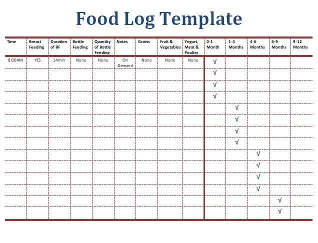 Food Log Templates | Stuff to Buy | Pinterest | Food log and Sample ...
