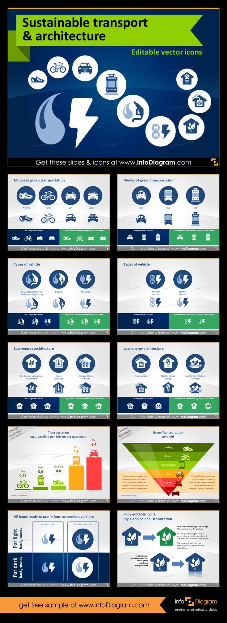 Ecology icons sustainable transport and architecture flat ppt ecology powerpoint template and visuals create presentation about sustainable transport and architecture with vector shapes toneelgroepblik Choice Image