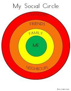 Dating within social circle