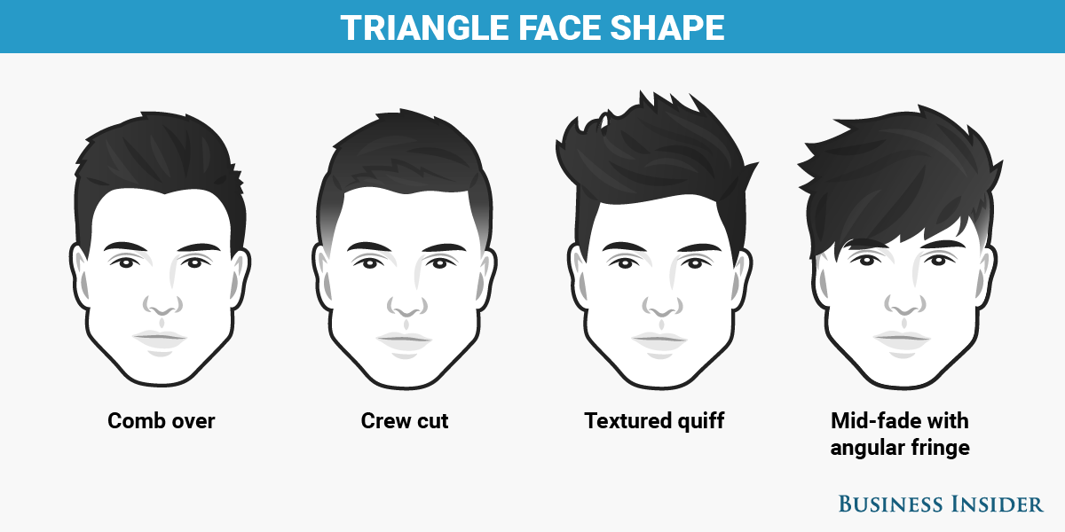 The Best Men S Haircut For Every Face Shape Diamond Face Shape Diamond Face Hairstyle Face Shapes
