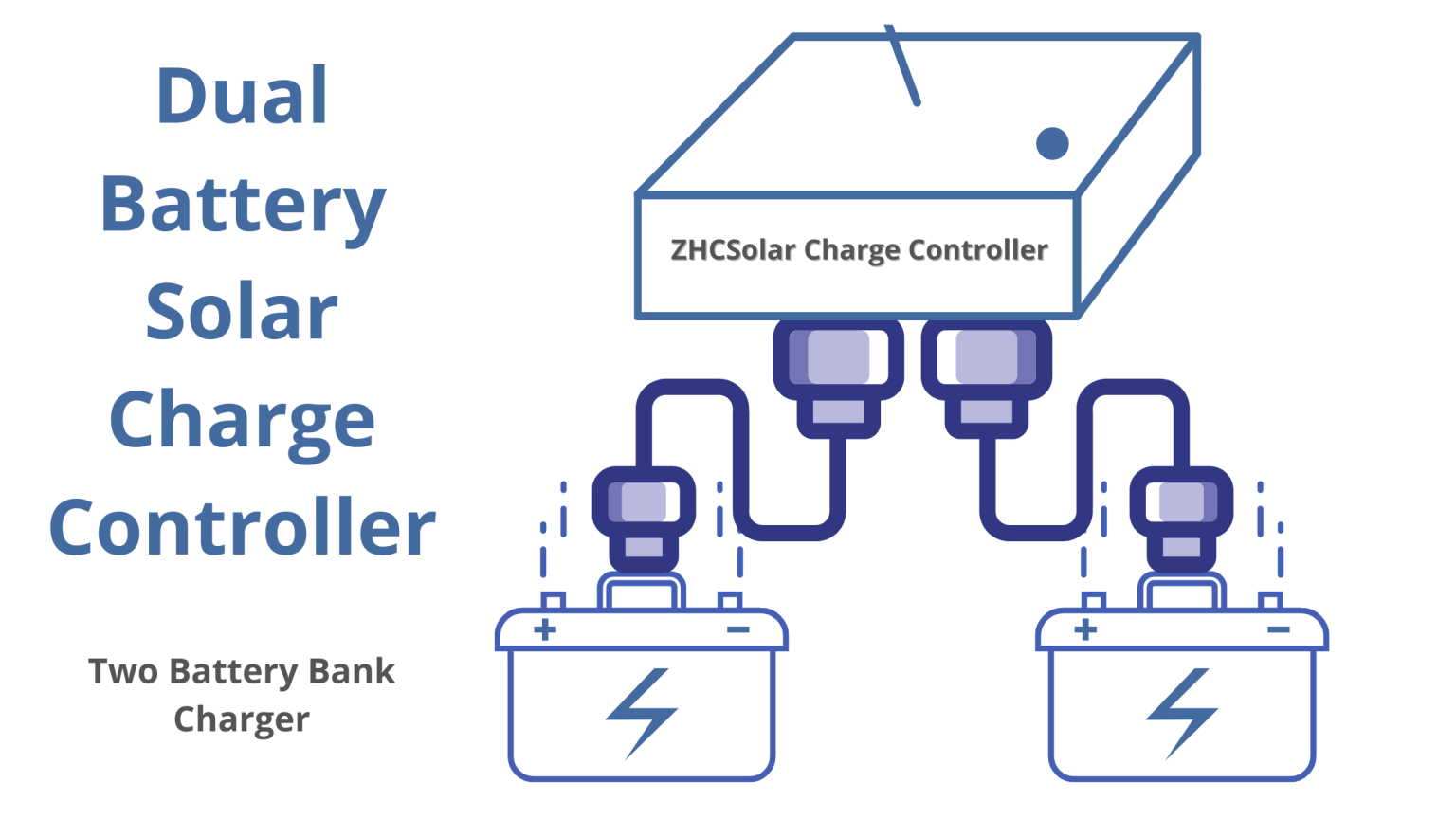 Dual Battery Solar Charge Controller 2021 Worth To Buy Solar Battery Solar Solar Power System