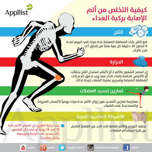 ابليست بالعربية On Twitter Healthy Lifestyle Essay Health Human Development