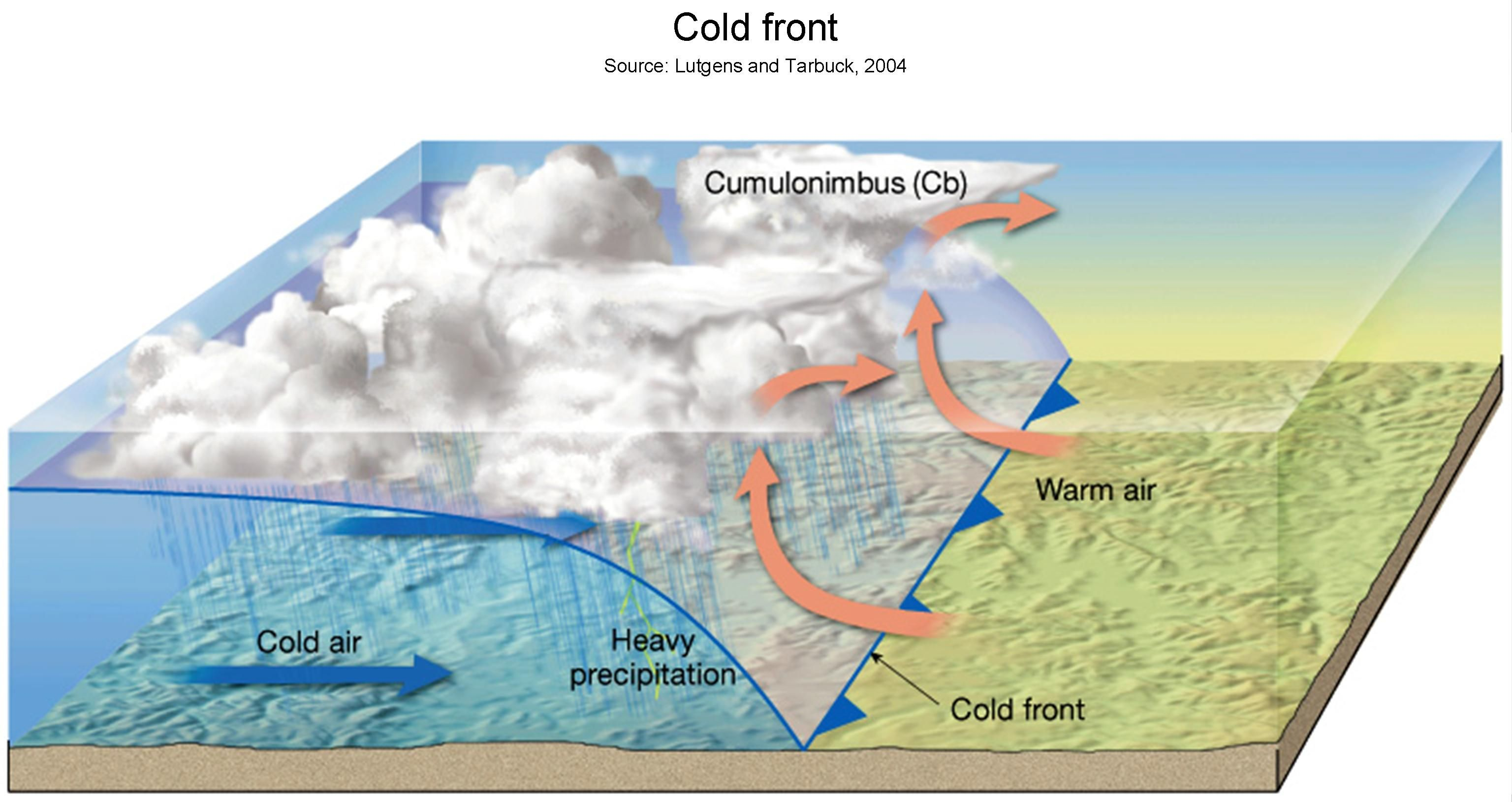 Cold Front/High Pressure Graphic Kite surfing, Cold