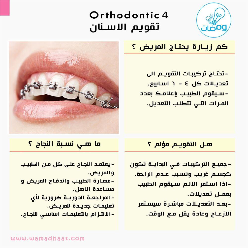 سؤال مهم هل التقويم مؤلم المصدر Www Dentalhealth Org المؤسسة البريطانية لصحة الاسنان Rami Bassam Tapponi Wamadhaat Orthodontics