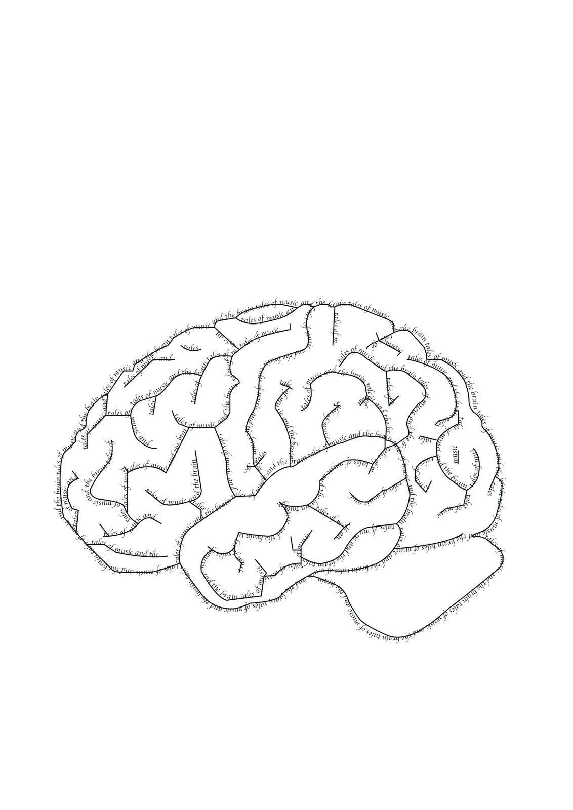 Human Brain Outline Printable