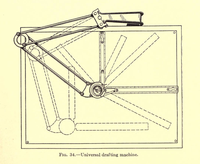 A Manual Of Engineering Drawing For Students And Draftsmen 1911 Drawing Table Architecture Supplies Drawing Furniture