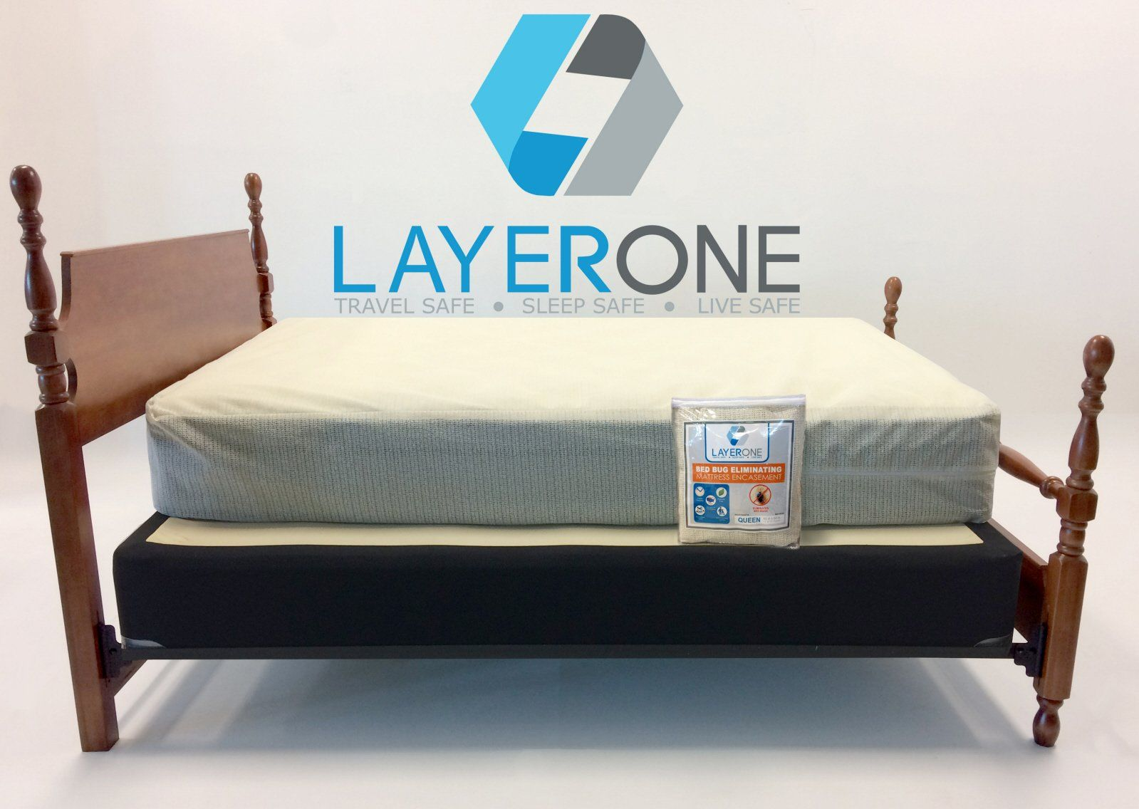 Layer One Mattress Encasement Made with ArthroShield 880