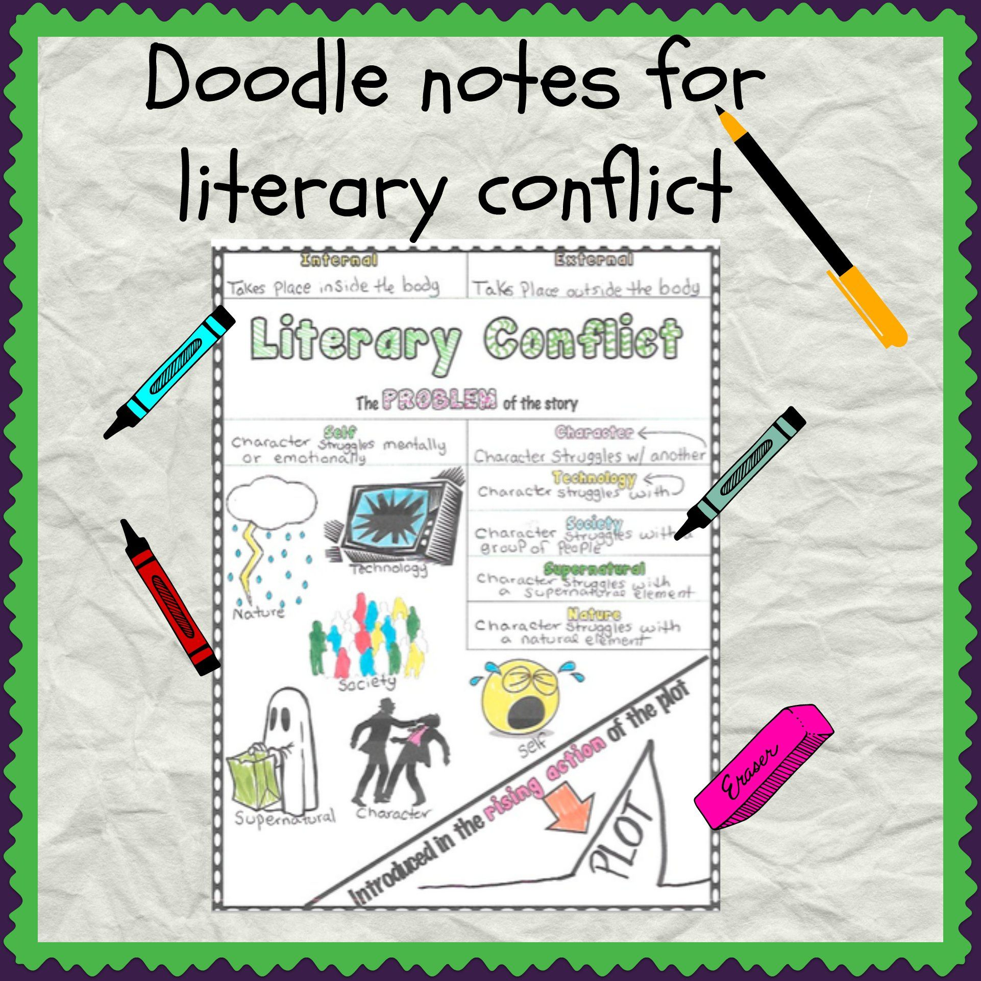 English Cheat Sheet Doodle Notes Literary Conflict
