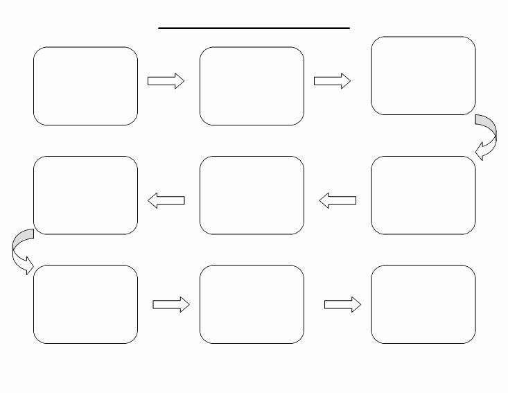 Blank Flow Chart Template for Word Fresh Graphic