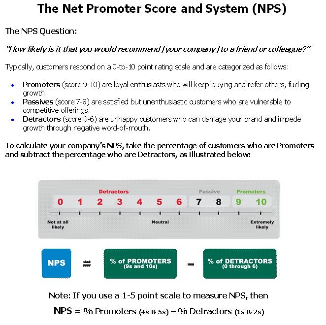 You Re Invited To Participate In Our Contact Center Net Promoter